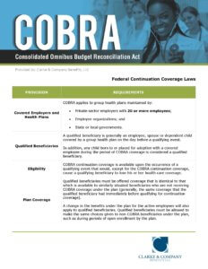 COBRA Guidelines