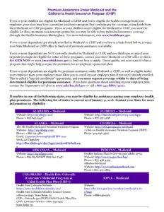 Model CHIP Notice