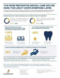 preventive-care-infographic