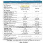 PPO Base Option Benefit Summary